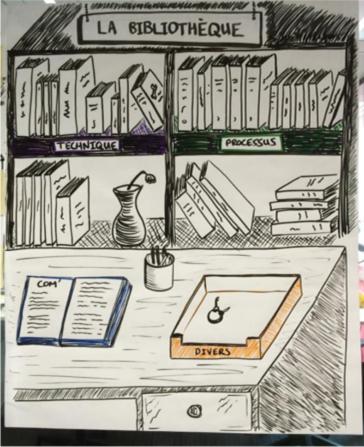 illustration de la bibliothèque